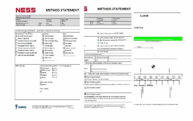 GEES Global Engineering Experts Surveyors Method statements – Example Method Statements